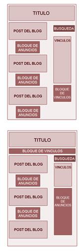 Blogtimizacion de Adsense