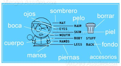 Menú de South Park en español
