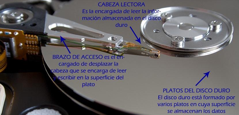 partes-del-disco-duro