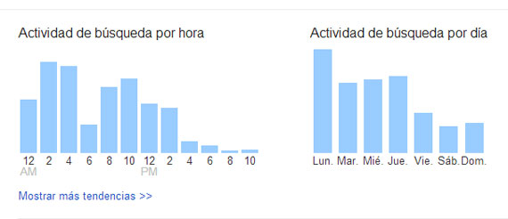 actividad-google