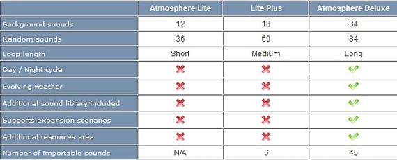 Atmosphere Lite 04