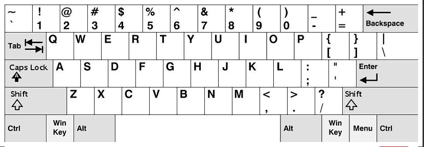 02 configurar el teclado en Windows 8.1