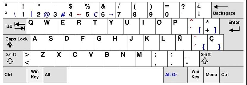 03 configurar el teclado en Windows 8.1