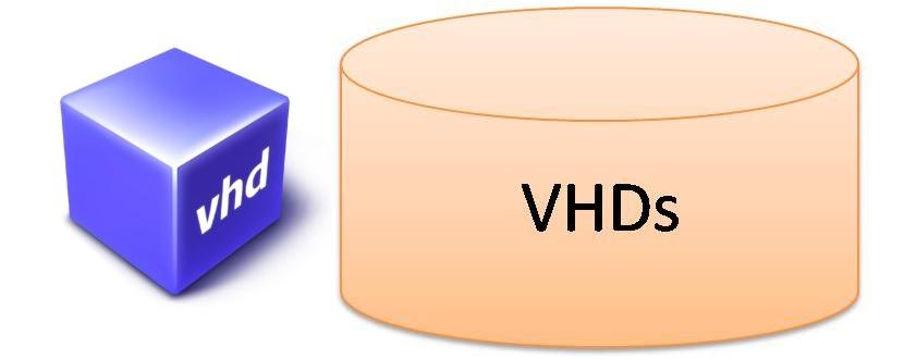 imagen VHD en Windows