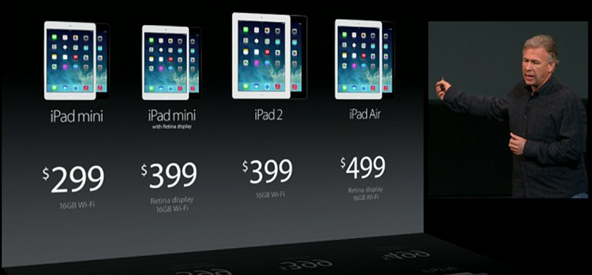 comparativa de precios de un producto