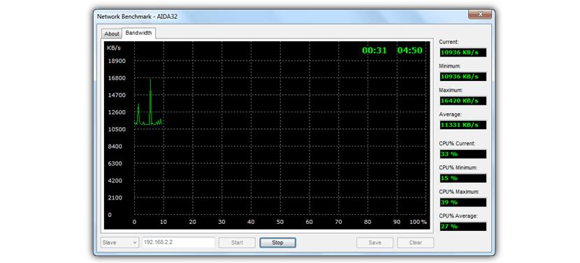 aida32-network-benchmark