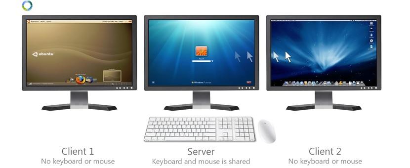 Compartir teclado con varios ordenadores