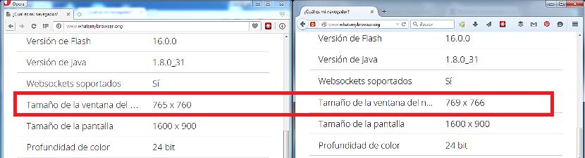 comparativa de navegadores