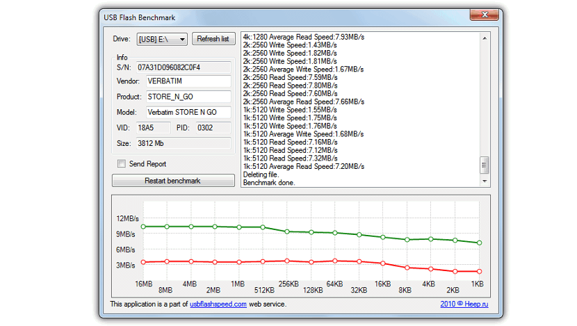 USB Flash Benchmark