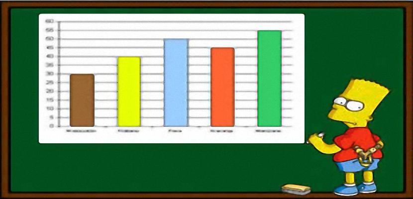 graficos de barras online