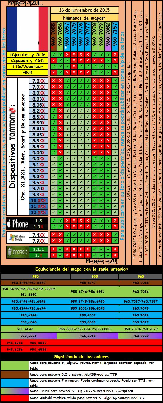 Tabla de compatibilidad de mapas de 955/956