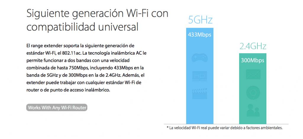 Wi-Fi 5GHz