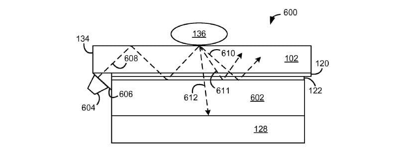 Patente de sensor de huellas