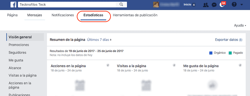 Estadisticas de páginas web de Facebook