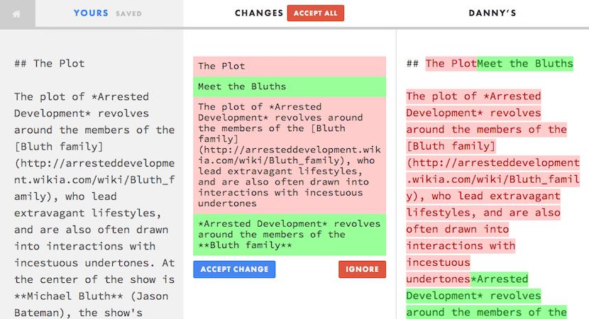Draft procesador de texto gratuito online