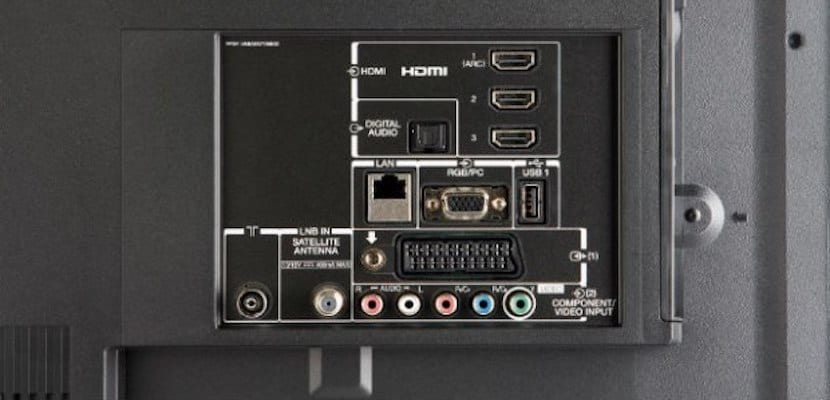 Conectividad de un televisor
