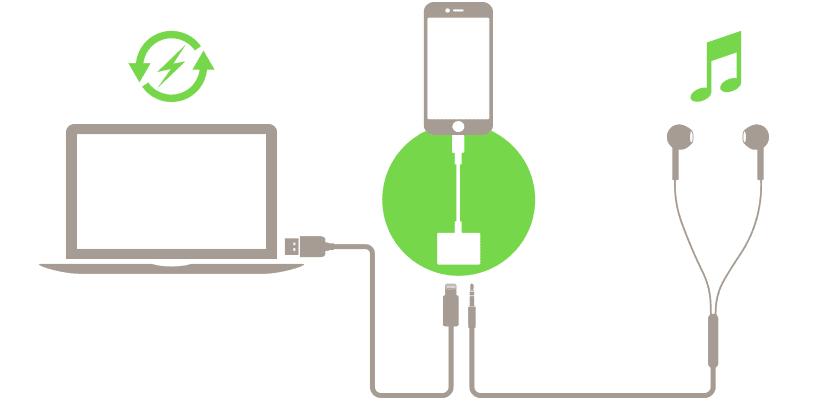 Belkin arroja un adaptador 3,5 mm + carga para el iPhone