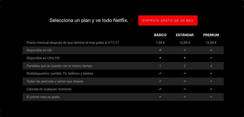 Netflix sube coste de sus tarifas en España