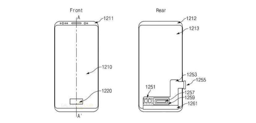 patente Samsung lector de huellas bajo la pantalla