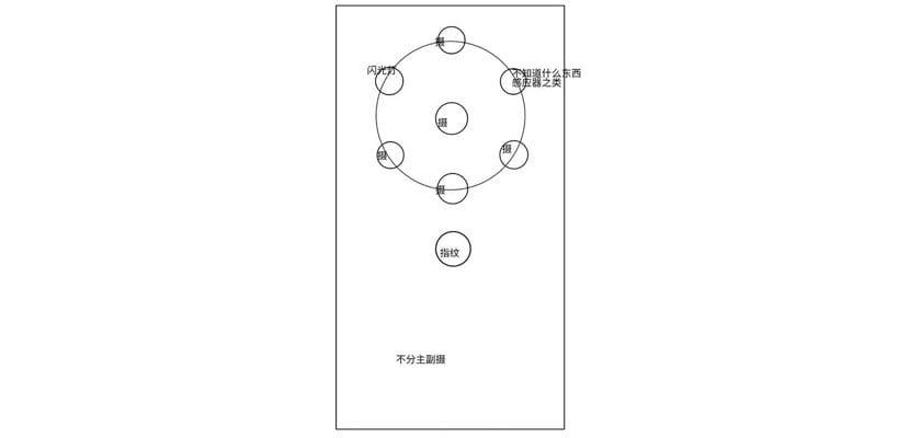 patente Nokia 10 con cámara trasera 5 lentes