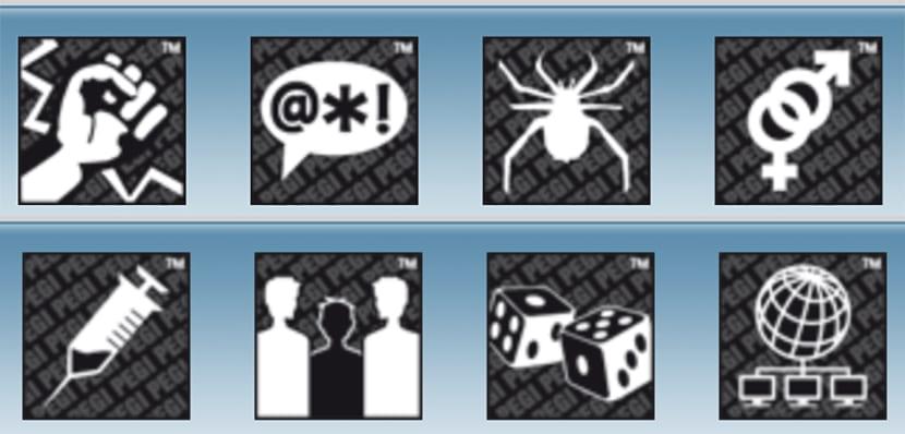 Tipos de videojuegos