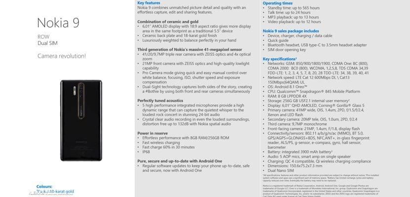 Ficha técnica Nokia 9