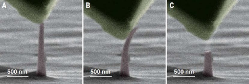 nanoagujas
