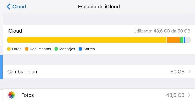 Cuanto espacio tenemos ocupado en iCloud