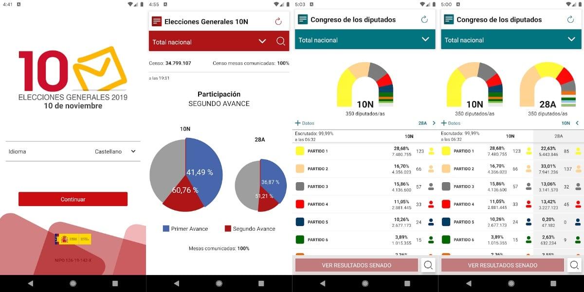 Resultados Elecciones Generales España 2019