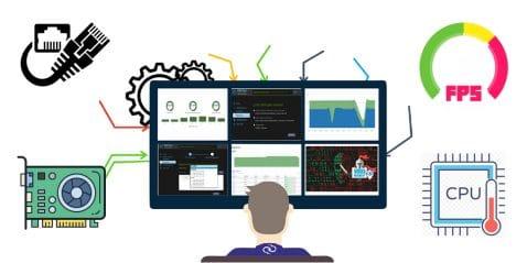 Monitorización PC